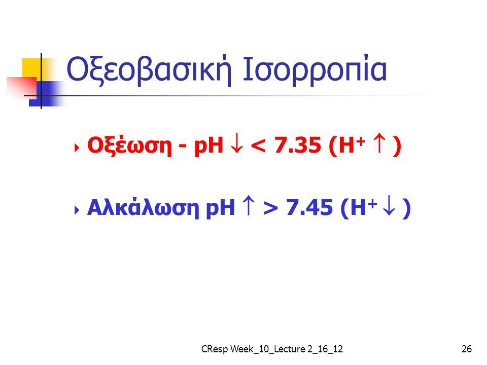 Οξεοβασική Ισορροπία  Οξέωση - pH  < 7.35 (H +  )  Αλκάλωση pH  > 7.45 (H +  ) CResp Week_10_Lecture 2_16_1226
