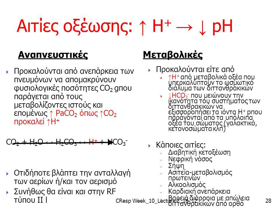 Αιτίες οξέωσης: ↑ H + → ↓ pH Αναπνευστικές  Προκαλούνται από ανεπάρκεια των πνευμόνων να απομακρύνουν φυσιολογικές ποσότητες CO 2 gπου παράγεται από