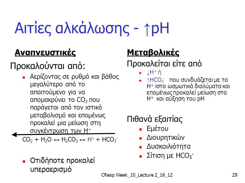 Αιτίες αλκάλωσης - ↑ pH Αναπνευστικές Προκαλούνται από: Αερίζοντας σε ρυθμό και βάθος μεγαλύτερο από το απαιτούμενο για να απομακρύνει το CO 2 που παρ