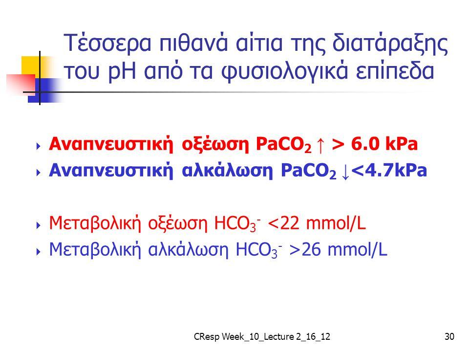 Τέσσερα πιθανά αίτια της διατάραξης του pH από τα φυσιολογικά επίπεδα  Αναπνευστική οξέωση PaCO 2 ↑ > 6.0 kPa  Αναπνευστική αλκάλωση PaCO 2 ↓ <4.7kP