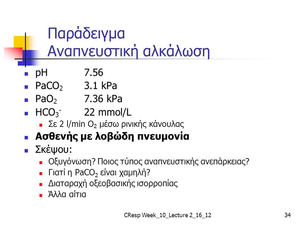 Παράδειγμα Αναπνευστική αλκάλωση pH 7.56 PaCO 2 3.1 kPa PaO 2 7.36 kPa HCO 3 - 22 mmol/L Σε 2 l/min O 2 μέσω ρινικής κάνουλας Ασθενής με λοβώδη πνευμο