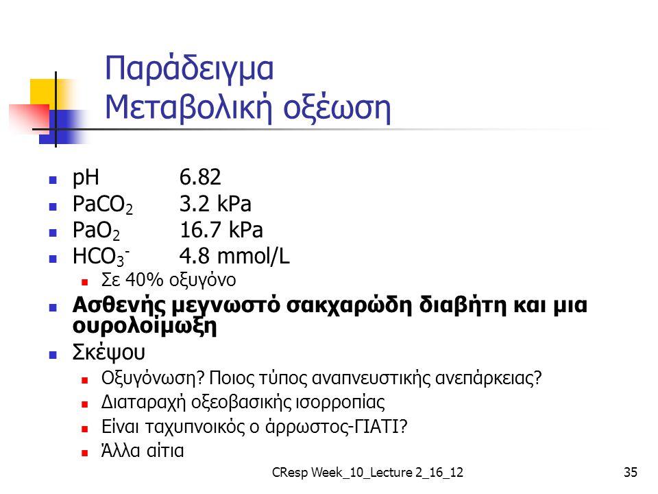 Παράδειγμα Μεταβολική οξέωση pH 6.82 PaCO 2 3.2 kPa PaO 2 16.7 kPa HCO 3 - 4.8 mmol/L Σε 40% οξυγόνο Ασθενής μεγνωστό σακχαρώδη διαβήτη και μια ουρολο