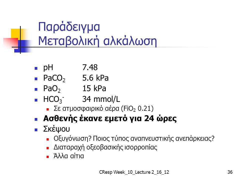 Παράδειγμα Μεταβολική αλκάλωση pH 7.48 PaCO 2 5.6 kPa PaO 2 15 kPa HCO 3 - 34 mmol/L Σε ατμοσφαιρικό αέρα (FiO 2 0.21) Ασθενής έκανε εμετό για 24 ώρες