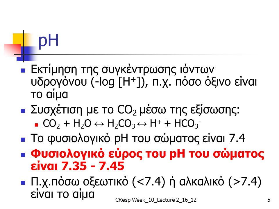 pH Εκτίμηση της συγκέντρωσης ιόντων υδρογόνου (-log [H + ]), π.χ. πόσο όξινο είναι το αίμα Συσχέτιση με το CO 2 μέσω της εξίσωσης: CO 2 + H 2 O ↔ H 2
