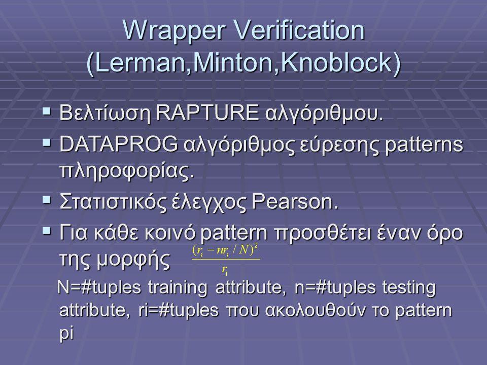 Wrapper Verification (Lerman,Minton,Knoblock)  Βελτίωση RAPTURE αλγόριθμου.  DATAPROG αλγόριθμος εύρεσης patterns πληροφορίας.  Στατιστικός έλεγχος