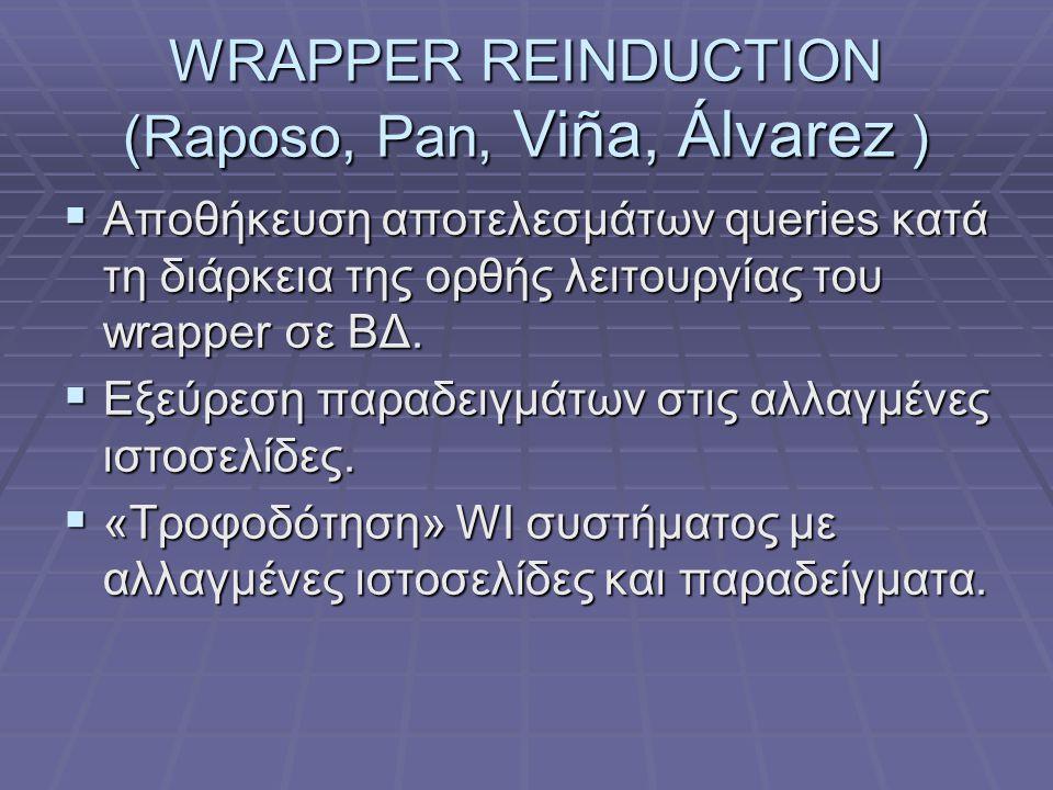 WRAPPER REINDUCTION (Raposo, Pan, Viña, Álvarez )  Αποθήκευση αποτελεσμάτων queries κατά τη διάρκεια της ορθής λειτουργίας του wrapper σε ΒΔ.  Εξεύρ