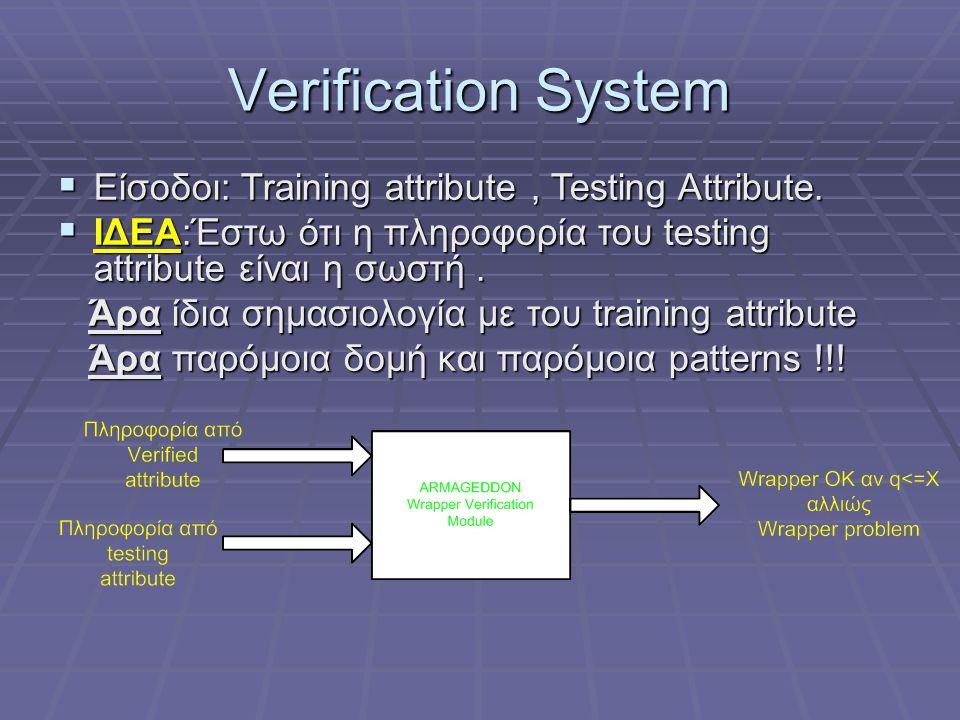 Verification System  Είσοδοι: Training attribute, Testing Attribute.  ΙΔΕΑ:Έστω ότι η πληροφορία του testing attribute είναι η σωστή. Άρα ίδια σημασ