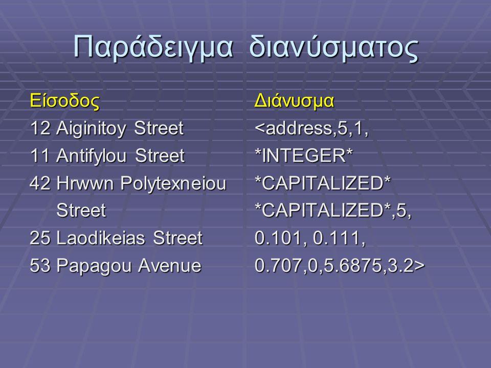 Παράδειγμα διανύσματος Είσοδος 12 Aiginitoy Street 11 Antifylou Street 42 Hrwwn Polytexneiou Street Street 25 Laodikeias Street 53 Papagou Avenue Διάν