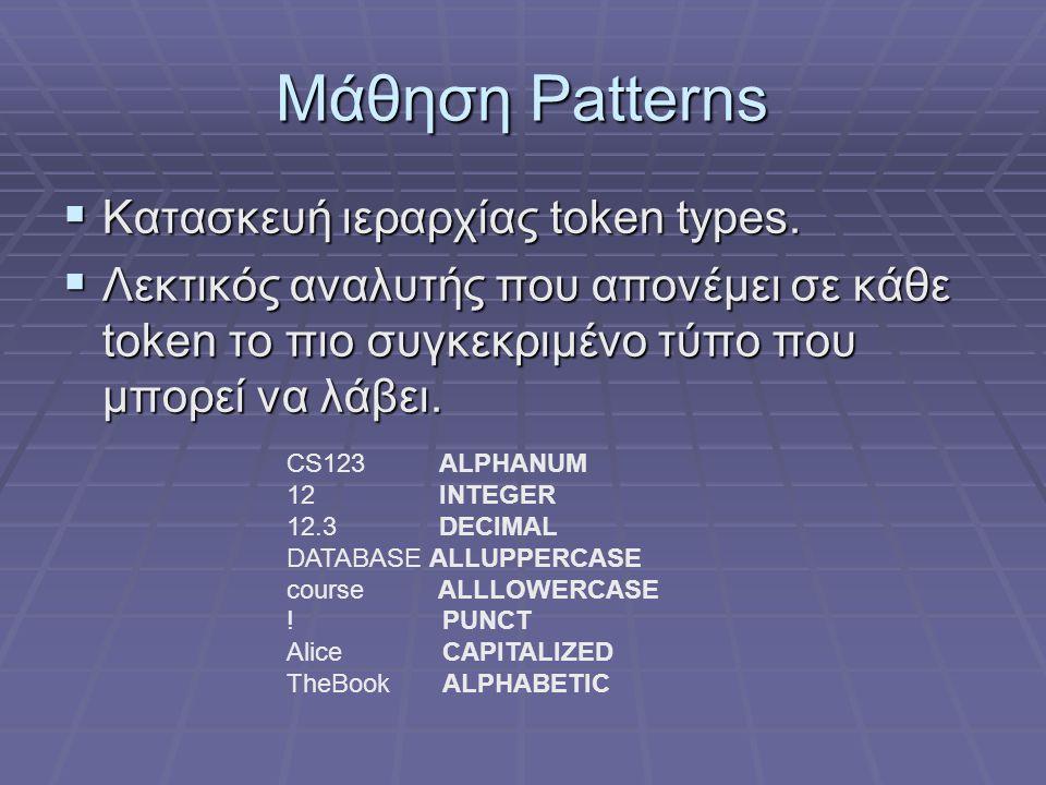 Μάθηση Patterns  Κατασκευή ιεραρχίας token types.  Λεκτικός αναλυτής που απονέμει σε κάθε token το πιο συγκεκριμένο τύπο που μπορεί να λάβει. CS123