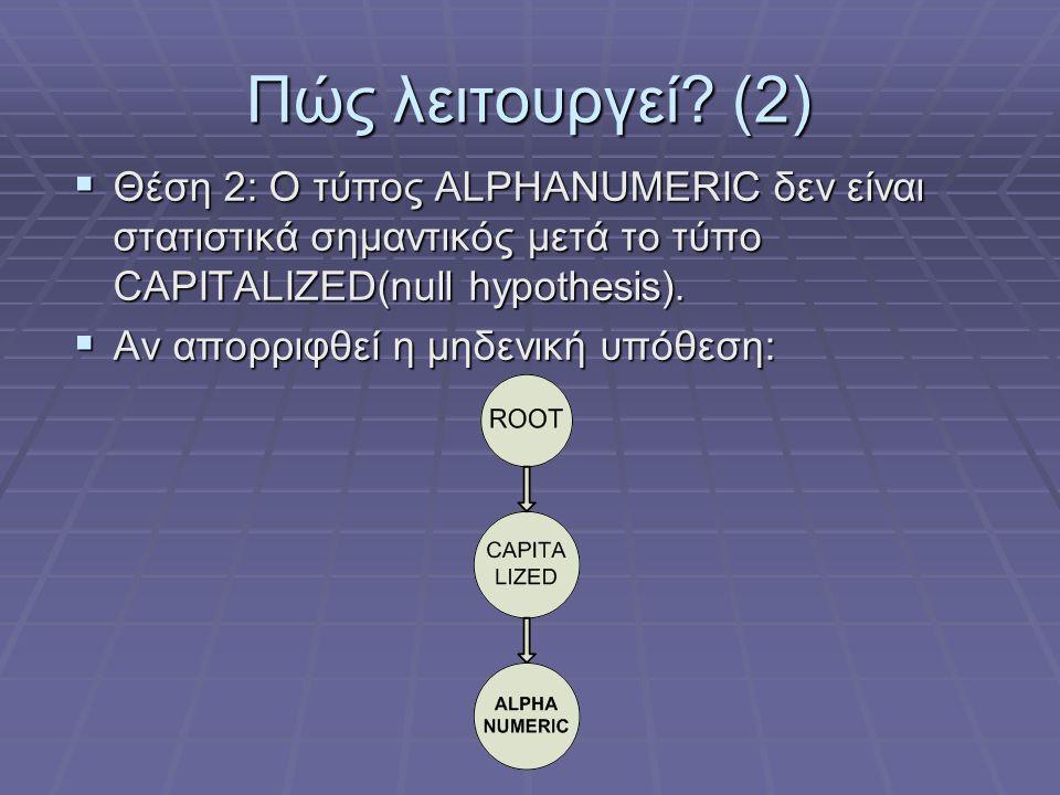 Πώς λειτουργεί? (2)  Θέση 2: Ο τύπος ΑLPHANUMERIC δεν είναι στατιστικά σημαντικός μετά το τύπο CAPITALIZED(null hypothesis).  Αν απορριφθεί η μηδενι