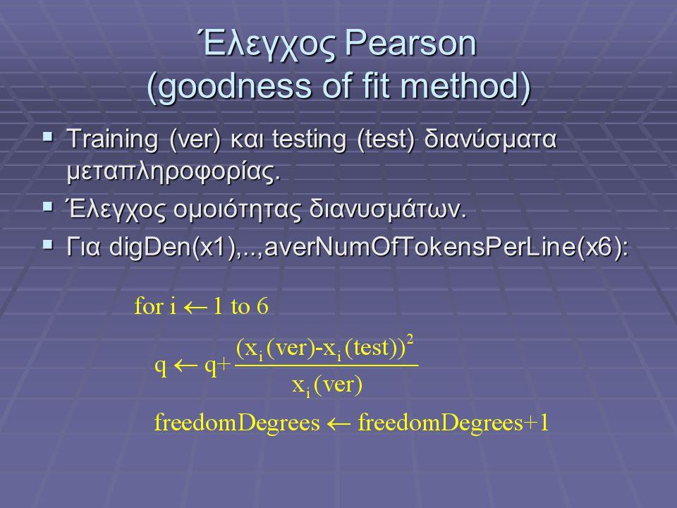 Έλεγχος Pearson (goodness of fit method)  Training (ver) και testing (test) διανύσματα μεταπληροφορίας.  Έλεγχος ομοιότητας διανυσμάτων.  Για digDe