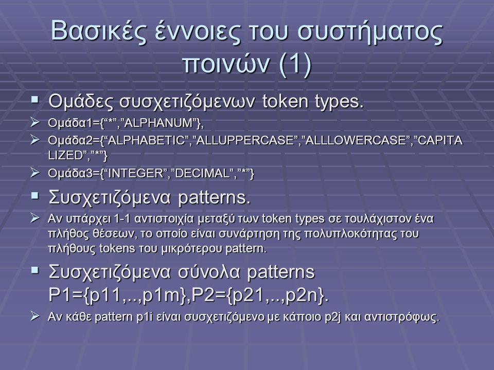 """Βασικές έννοιες του συστήματος ποινών (1)  Ομάδες συσχετιζόμενων token types.  Ομάδα1={""""*"""",""""ALPHANUM""""},  Ομάδα2={""""ALPHABETIC"""",""""ALLUPPERCASE"""",""""ALLLO"""