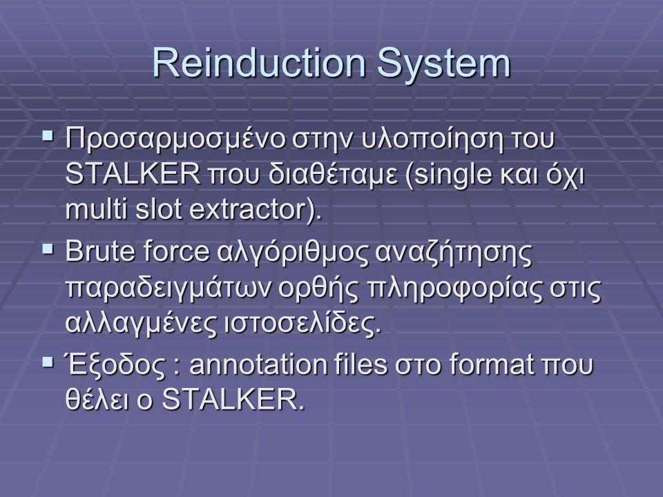 Reinduction System  Προσαρμοσμένο στην υλοποίηση του STALKER που διαθέταμε (single και όχι multi slot extractor).  Brute force αλγόριθμος αναζήτησης
