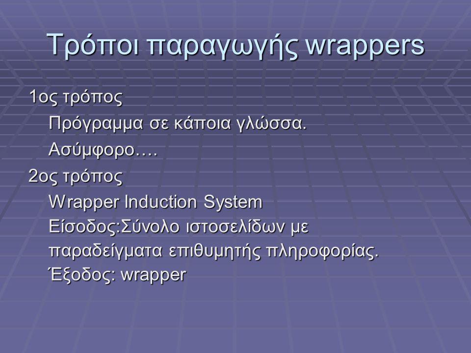 Τρόποι παραγωγής wrappers 1ος τρόπος Πρόγραμμα σε κάποια γλώσσα. Πρόγραμμα σε κάποια γλώσσα. Ασύμφορο…. Ασύμφορο…. 2ος τρόπος Wrapper Induction System