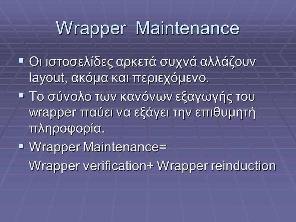 Wrapper Maintenance  Οι ιστοσελίδες αρκετά συχνά αλλάζουν layout, ακόμα και περιεχόμενο.  Το σύνολο των κανόνων εξαγωγής του wrapper παύει να εξάγει