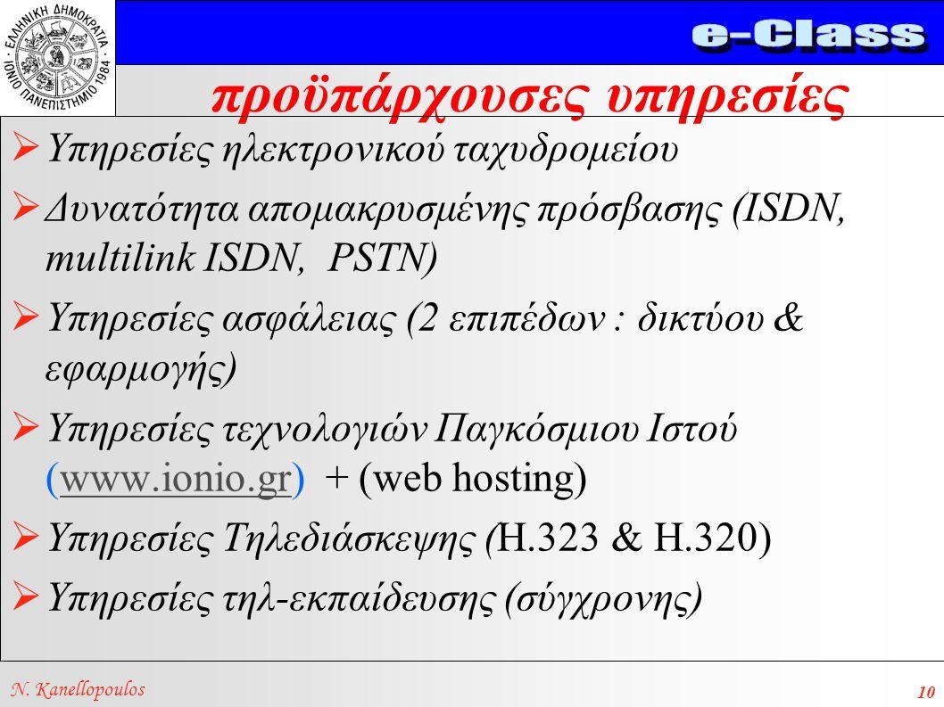 προϋπάρχουσες υπηρεσίες N. Kanellopoulos 10  Υπηρεσίες ηλεκτρονικού ταχυδρομείου  Δυνατότητα απομακρυσμένης πρόσβασης (ISDN, multilink ISDN, PSTN) 