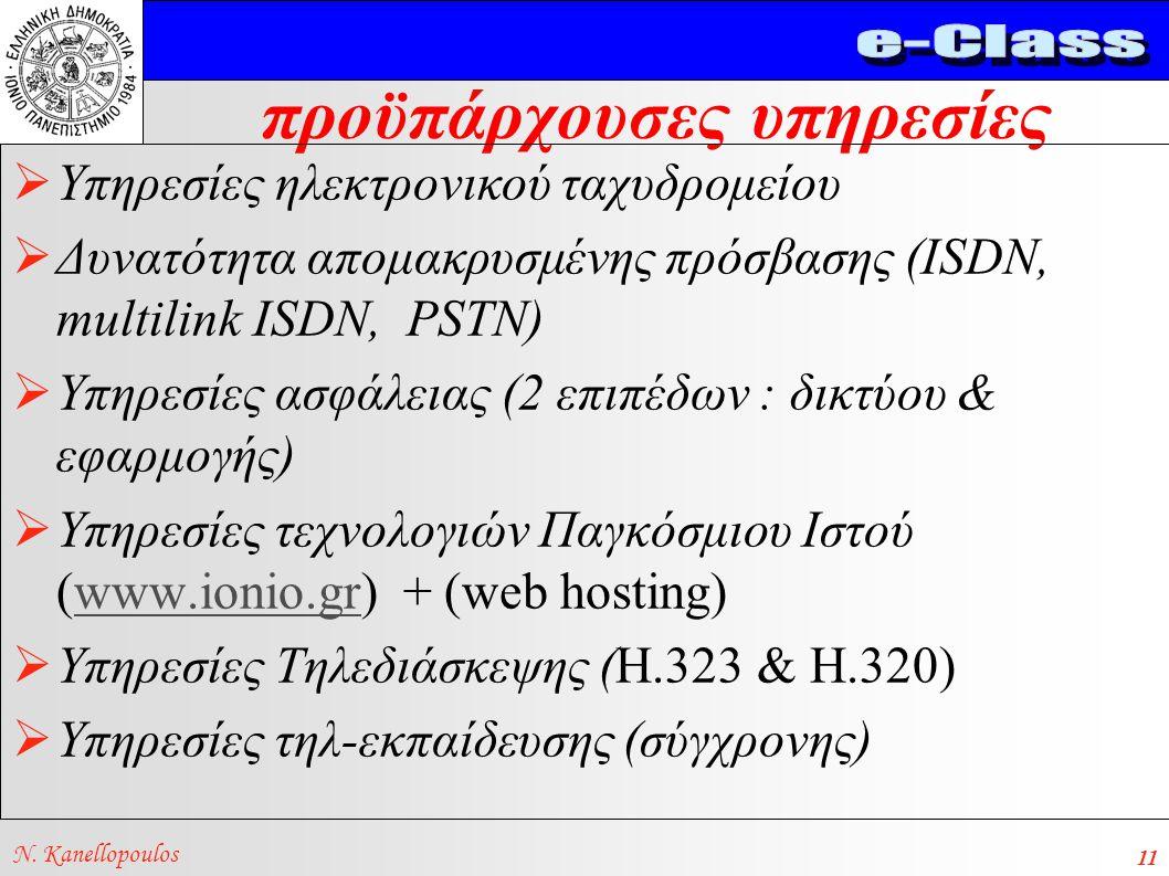 προϋπάρχουσες υπηρεσίες N. Kanellopoulos 11  Υπηρεσίες ηλεκτρονικού ταχυδρομείου  Δυνατότητα απομακρυσμένης πρόσβασης (ISDN, multilink ISDN, PSTN) 