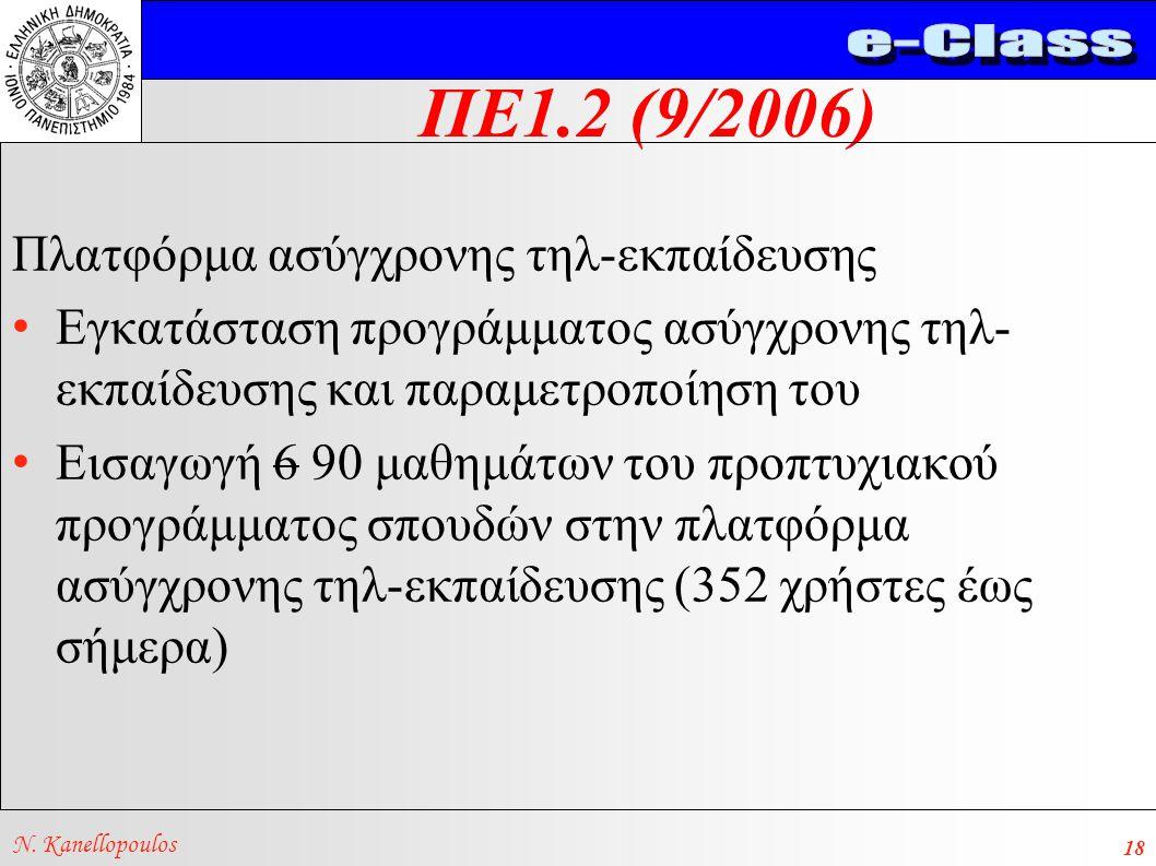 ΠΕ1.2 (9/2006) N. Kanellopoulos 18 Πλατφόρμα ασύγχρονης τηλ-εκπαίδευσης Εγκατάσταση προγράμματος ασύγχρονης τηλ- εκπαίδευσης και παραμετροποίηση του Ε