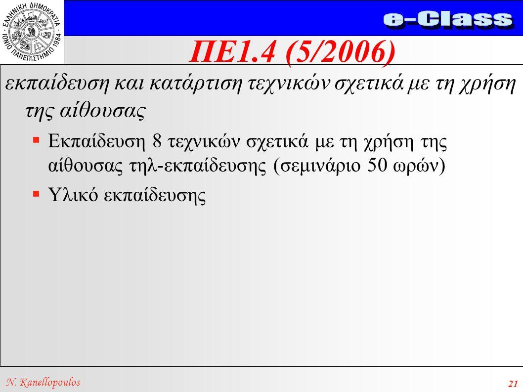 ΠΕ1.4 (5/2006) N. Kanellopoulos 21 εκπαίδευση και κατάρτιση τεχνικών σχετικά με τη χρήση της αίθουσας  Εκπαίδευση 8 τεχνικών σχετικά με τη χρήση της