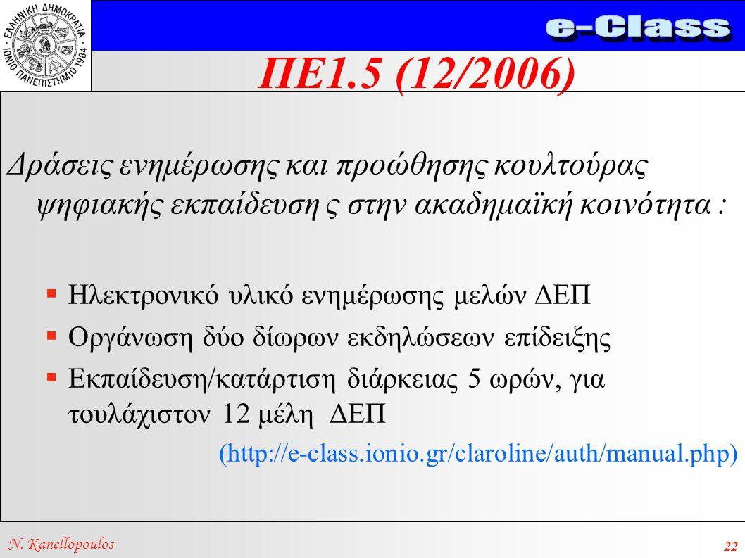 ΠΕ1.5 (12/2006) N. Kanellopoulos 22 Δράσεις ενημέρωσης και προώθησης κουλτούρας ψηφιακής εκπαίδευση ς στην ακαδημαϊκή κοινότητα :  Ηλεκτρονικό υλικό