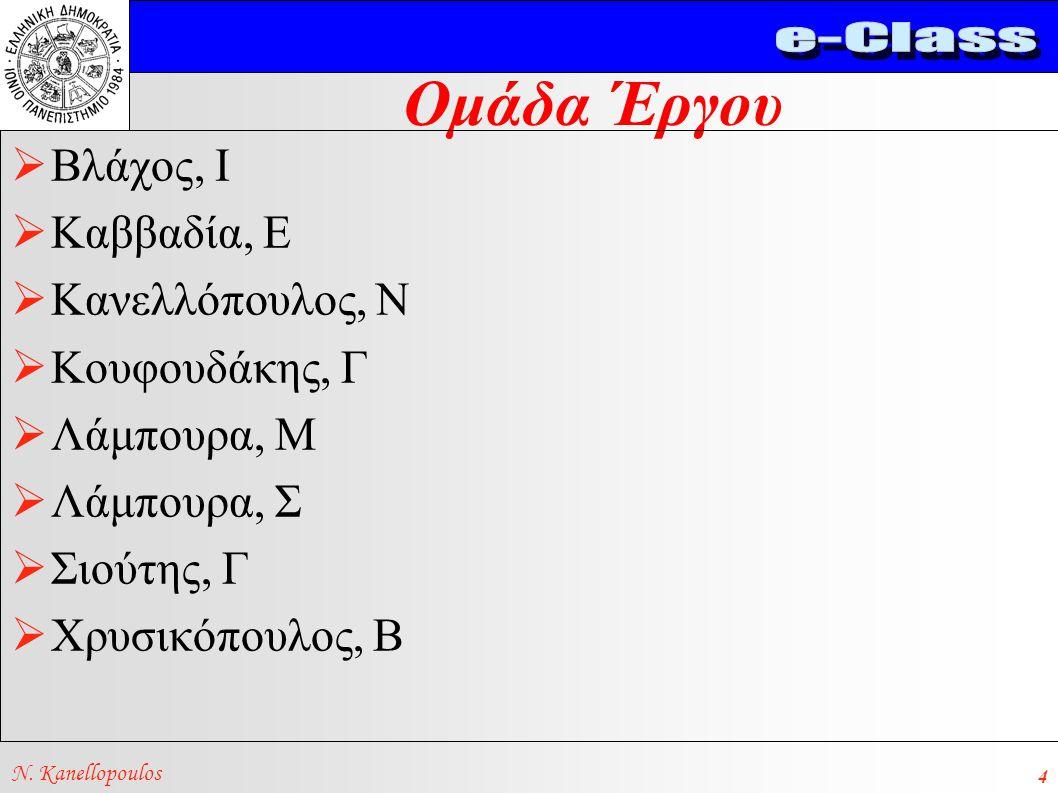 Συγκεντρωτικά στοιχεία (απολογιστικά) N.
