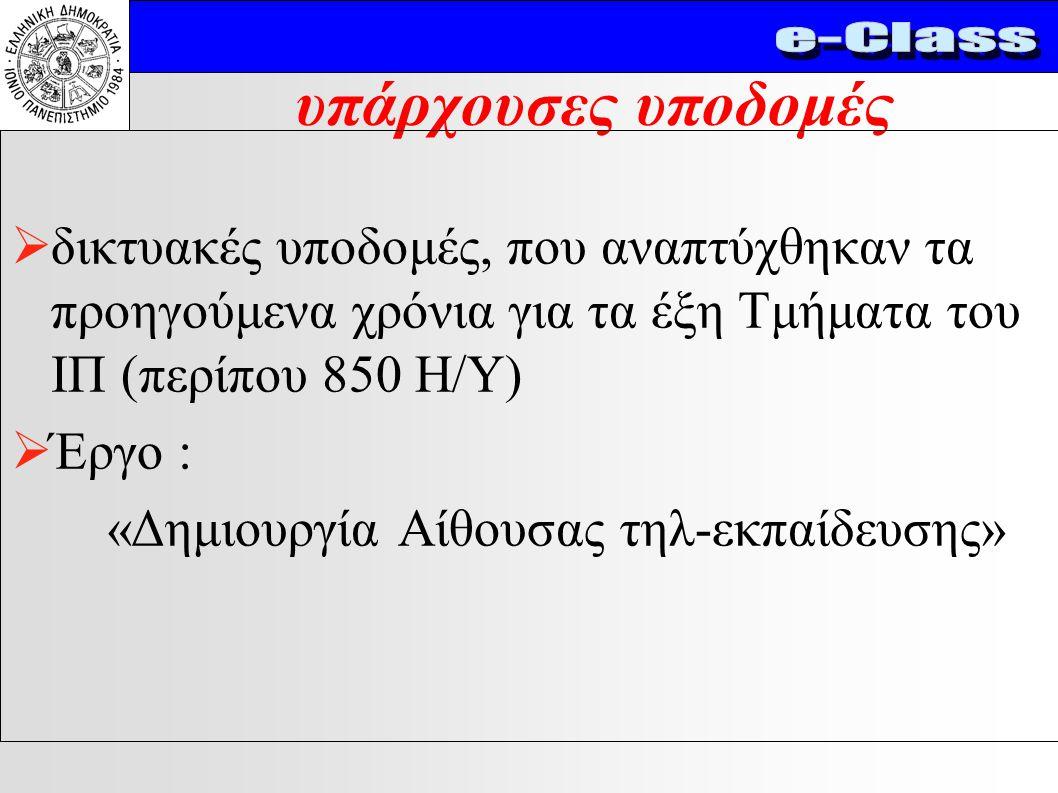Δράσεις Έργου 1.υλοποίηση διαλέξεων από απόσταση (σύγχρονη τηλ-εκπαίδευση) 2.ανάπτυξη και τεχνική υποστήριξη υπηρεσιών εξ αποστάσεως εκπαίδευσης (ασύγχρονη τηλ-εκπαίδευση) 3.ανάπτυξη, παροχή και υποστήριξη προηγμένων τηλεματικών υπηρεσιών