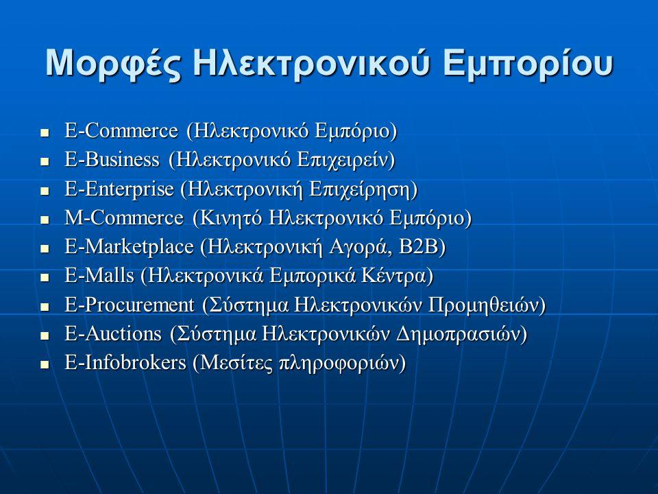 Μορφές Ηλεκτρονικού Εμπορίου E-Commerce (Ηλεκτρονικό Εμπόριο) E-Commerce (Ηλεκτρονικό Εμπόριο) E-Business (Ηλεκτρονικό Επιχειρείν) E-Business (Ηλεκτρο