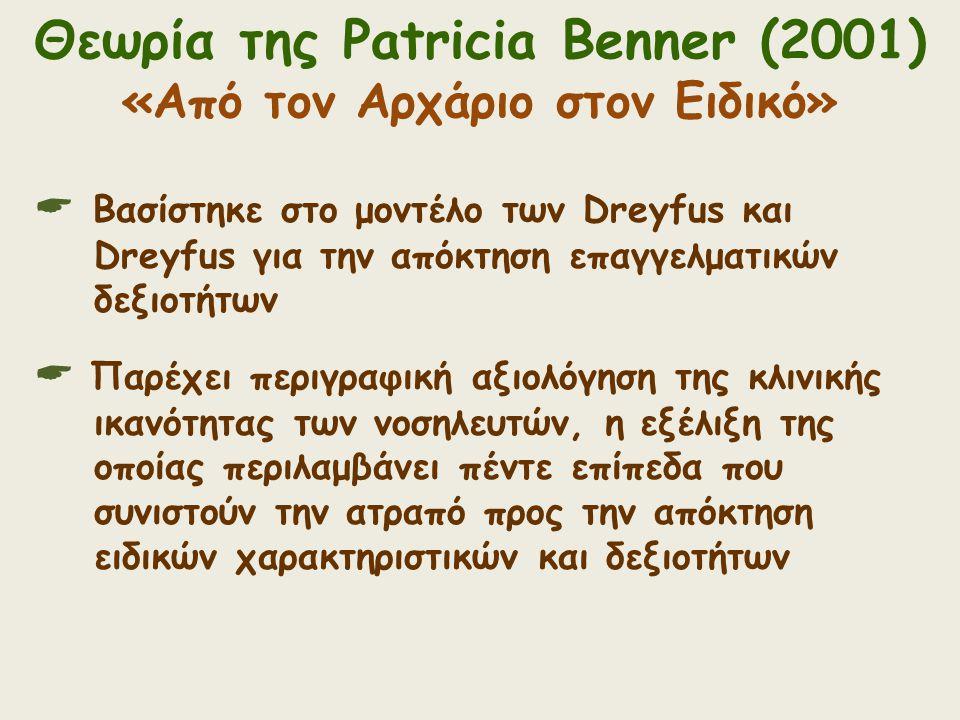 Θεωρία της Patricia Benner (2001) «Από τον Αρχάριο στον Ειδικό»  Βασίστηκε στο μοντέλο των Dreyfus και Dreyfus για την απόκτηση επαγγελματικών δεξιοτ