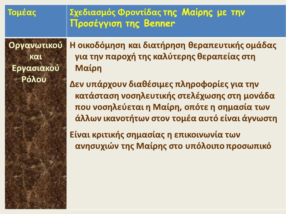 Τομέας Σχεδιασμός Φροντίδας της Μαίρης με την Προσέγγιση της Benner Οργανωτικού και Εργασιακού Ρόλου Η οικοδόμηση και διατήρηση θεραπευτικής ομάδας γι