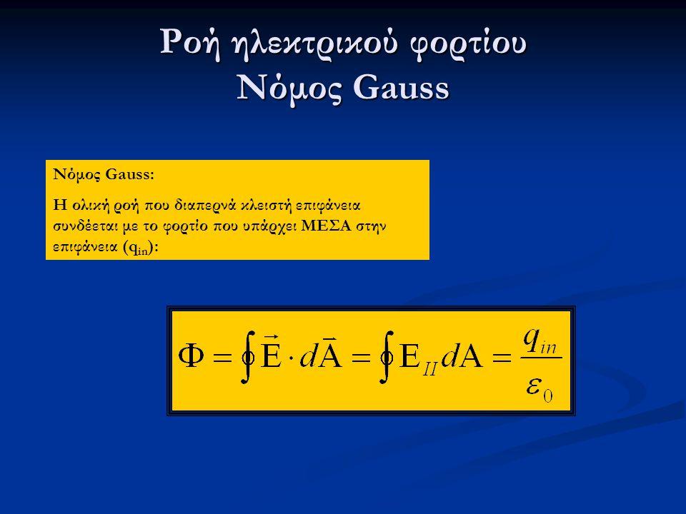 Ροή ηλεκτρικού φορτίου Νόμος Gauss Νόμος Gauss: Η ολική ροή που διαπερνά κλειστή επιφάνεια συνδέεται με το φορτίο που υπάρχει ΜΕΣΑ στην επιφάνεια (q i