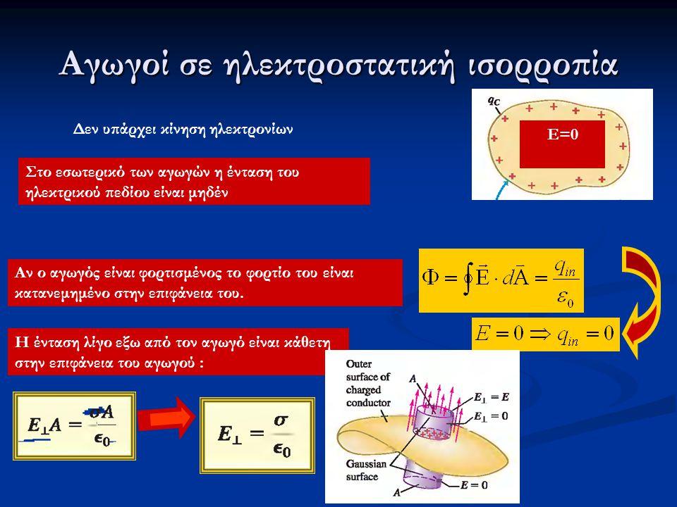 Αγωγοί σε ηλεκτροστατική ισορροπία Δεν υπάρχει κίνηση ηλεκτρονίων Στο εσωτερικό των αγωγών η ένταση του ηλεκτρικού πεδίου είναι μηδέν Αν ο αγωγός είνα