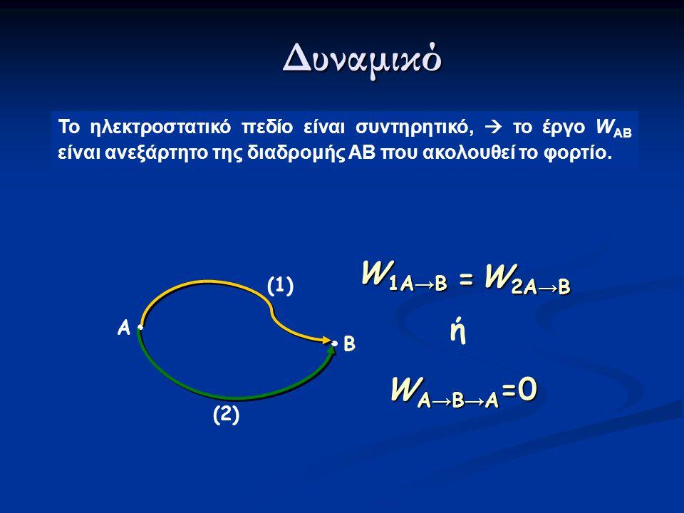 Το ηλεκτροστατικό πεδίο είναι συντηρητικό,  το έργο W AB είναι ανεξάρτητο της διαδρομής ΑΒ που ακολουθεί το φορτίο. Α Β (1) (2) W 1A → B W 2A → B = ή