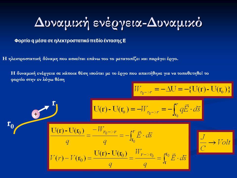 Δυναμική ενέργεια-Δυναμικό Φορτίο q μέσα σε ηλεκτροστατικό πεδίο έντασης Ε Η ηλεκτροστατική δύναμη που ασκείται επάνω του το μετατοπίζει και παράγει έ