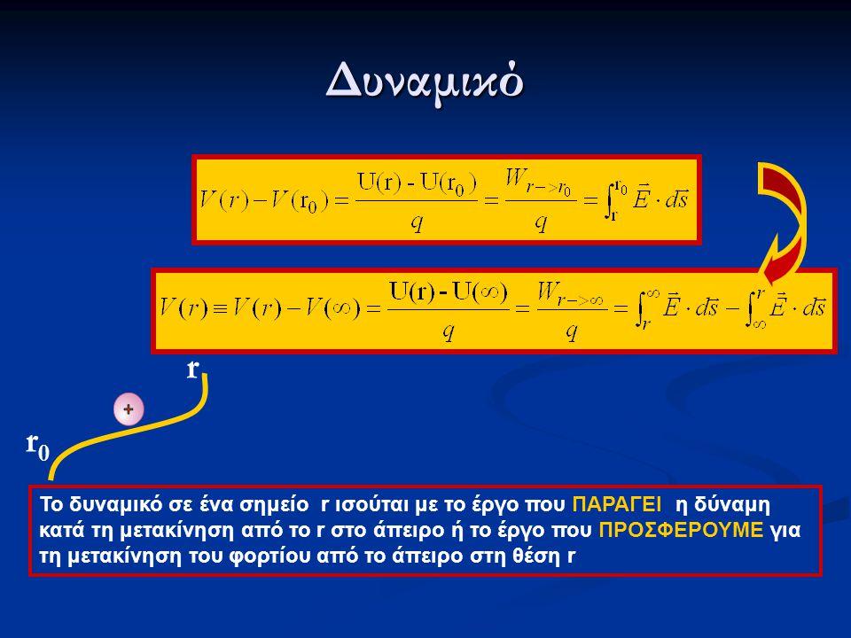 Δυναμικό r0r0 r Το δυναμικό σε ένα σημείο r ισούται με το έργο που ΠΑΡΑΓΕΙ η δύναμη κατά τη μετακίνηση από το r στο άπειρο ή το έργο που ΠΡΟΣΦΕΡΟΥΜΕ γ