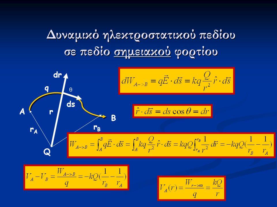 Δυναμικό ηλεκτροστατικού πεδίου σε πεδίο σημειακού φορτίου Α Β θ ds dr rArA rΒrΒ r Q q