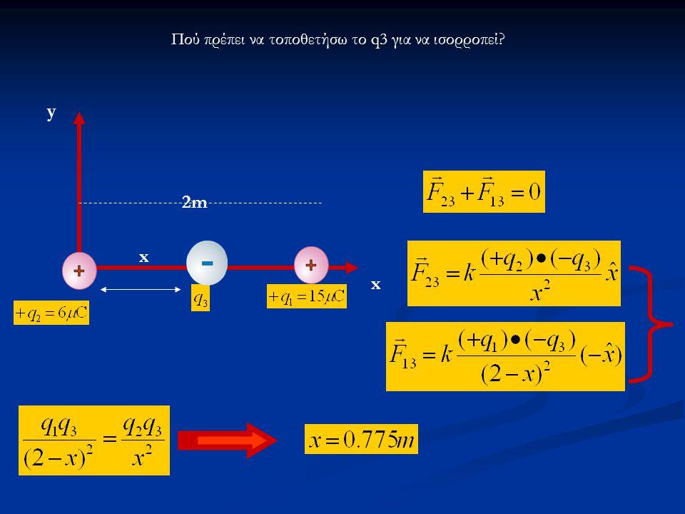 x 2m y Πού πρέπει να τοποθετήσω το q3 για να ισορροπεί? x