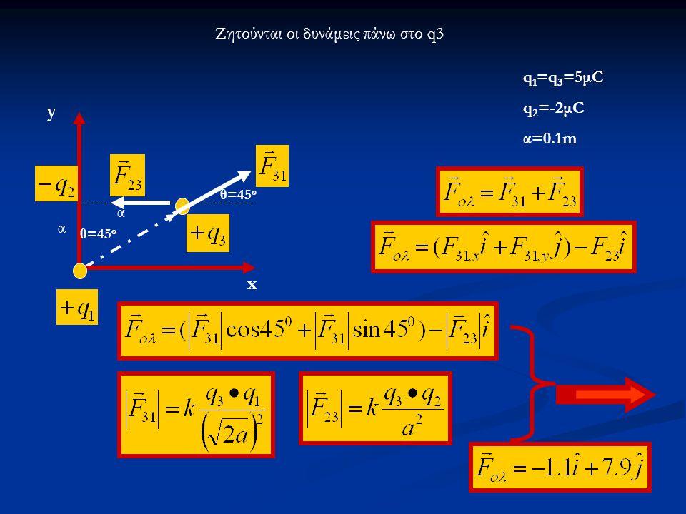 x α y q 1 =q 3 =5μC q 2 =-2μC α=0.1m Ζητούνται οι δυνάμεις πάνω στο q3 α θ=45 ο