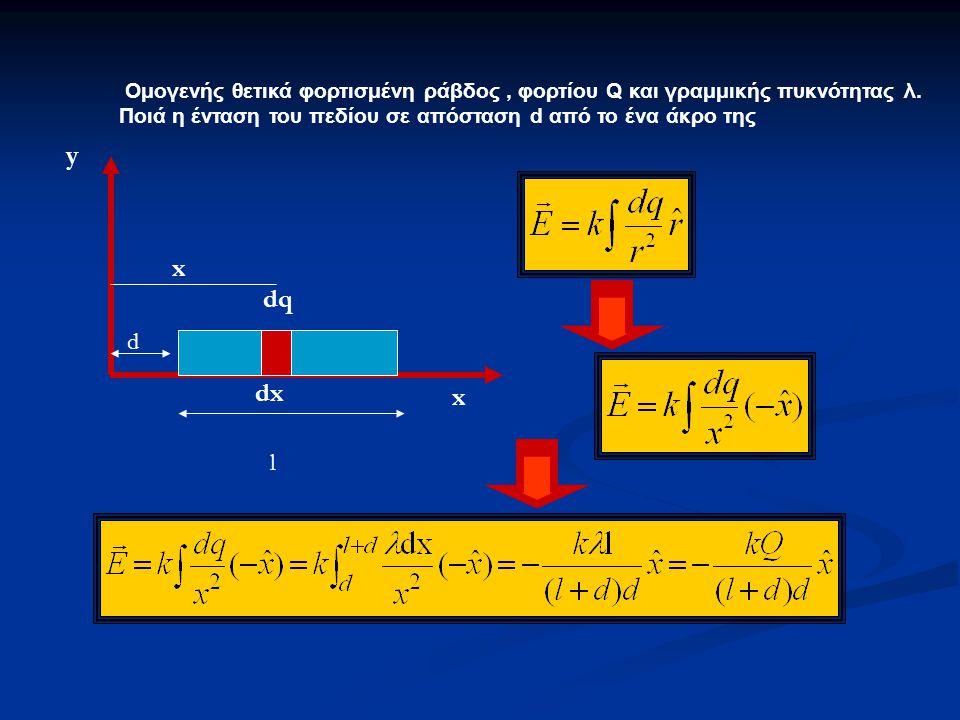 dq y x x dx d l Oμογενής θετικά φορτισμένη ράβδος, φορτίου Q και γραμμικής πυκνότητας λ. Ποιά η ένταση του πεδίου σε απόσταση d από το ένα άκρο της