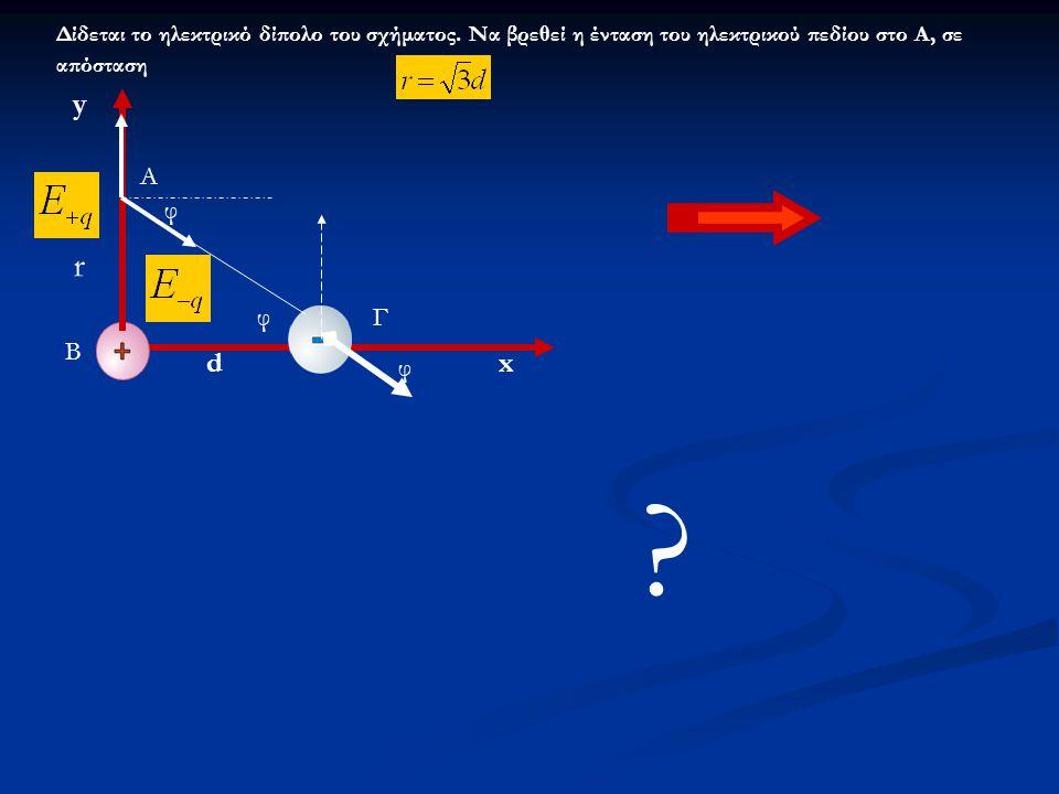 Δίδεται το ηλεκτρικό δίπολο του σχήματος. Να βρεθεί η ένταση του ηλεκτρικού πεδίου στο Α, σε απόσταση x y Α d r φ φΓ B φ ?