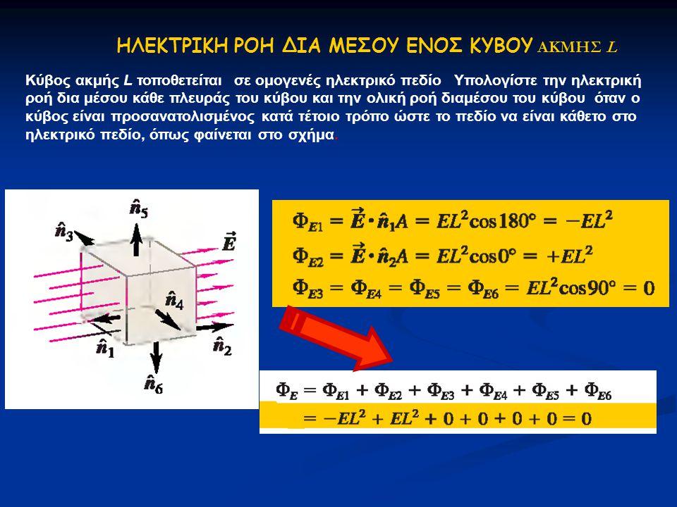 ΗΛΕΚΤΡΙΚΗ ΡΟΗ ΔΙΑ ΜΕΣΟΥ ΕΝΟΣ ΚΥΒΟΥ ΑΚΜΗΣ L Κύβος ακμής L τοποθετείται σε ομογενές ηλεκτρικό πεδίο Υπολογίστε την ηλεκτρική ροή δια μέσου κάθε πλευράς