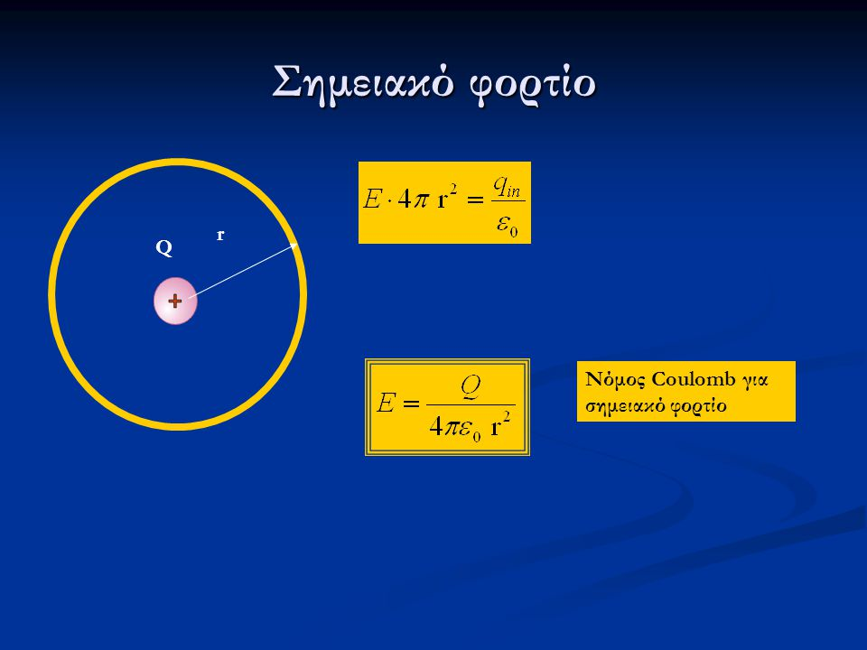 Σημειακό φορτίο r Q Νόμος Coulomb για σημειακό φορτίο
