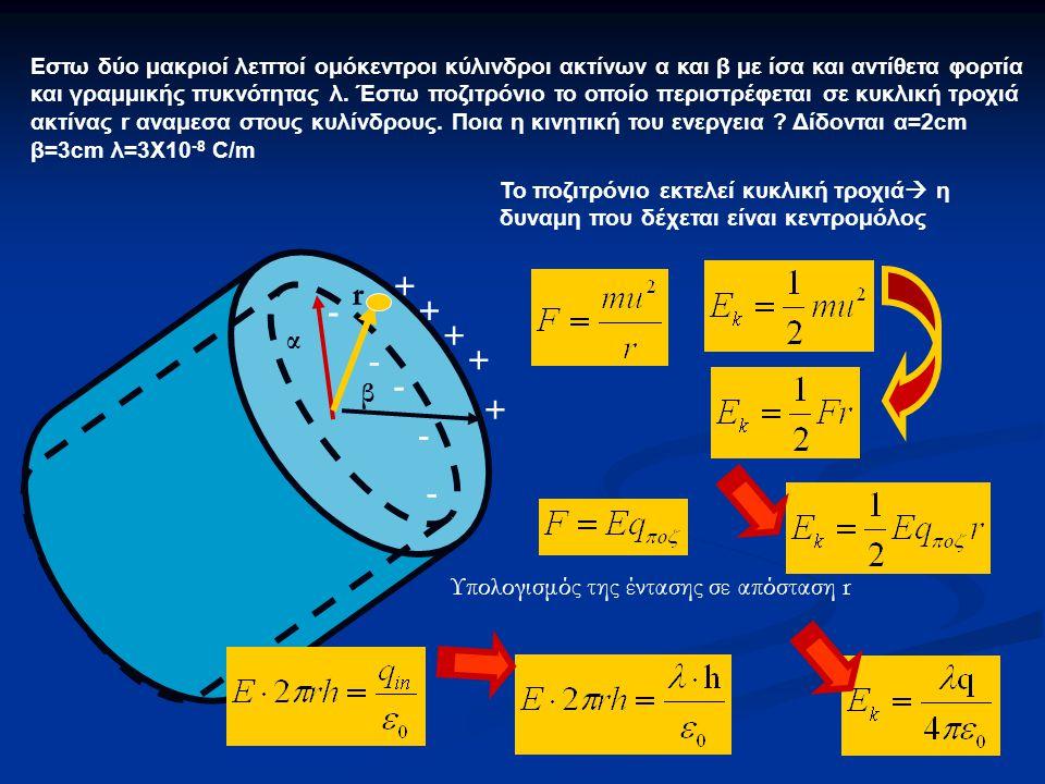 Εστω δύο μακριοί λεπτοί ομόκεντροι κύλινδροι ακτίνων α και β με ίσα και αντίθετα φορτία και γραμμικής πυκνότητας λ. Έστω ποζιτρόνιο το οποίο περιστρέφ