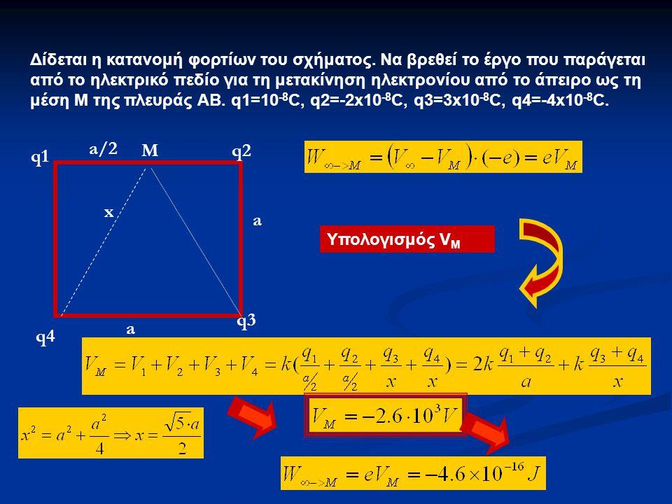 Δίδεται η κατανομή φορτίων του σχήματος. Να βρεθεί το έργο που παράγεται από το ηλεκτρικό πεδίο για τη μετακίνηση ηλεκτρονίου από το άπειρο ως τη μέση