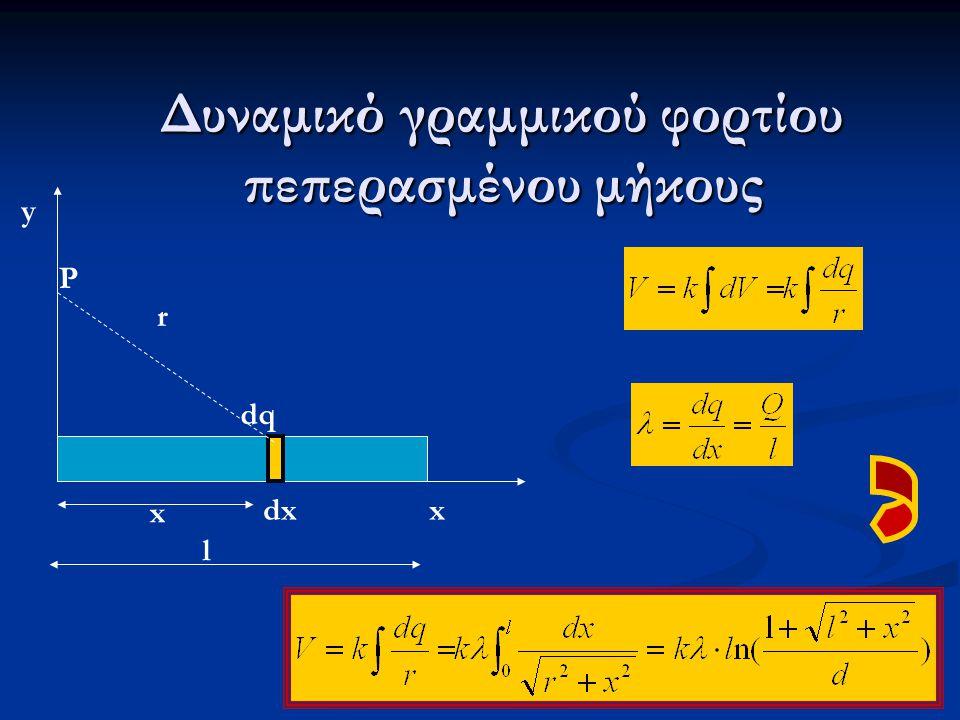 Δυναμικό γραμμικού φορτίου πεπερασμένου μήκους y dx dq P r l x x
