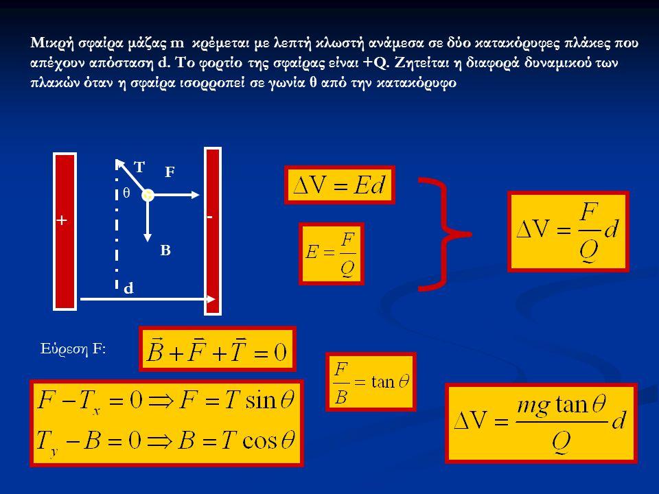 Μικρή σφαίρα μάζας m κρέμεται με λεπτή κλωστή ανάμεσα σε δύο κατακόρυφες πλάκες που απέχουν απόσταση d. Το φορτίο της σφαίρας είναι +Q. Ζητείται η δια