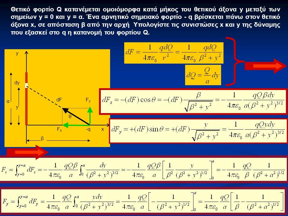 Θετικό φορτίο Q κατανέμεται ομοιόμορφα κατά μήκος του θετικού άξονα y μεταξύ των σημείων y = 0 και y = α. Ένα αρνητικό σημειακό φορτίο - q βρίσκεται π
