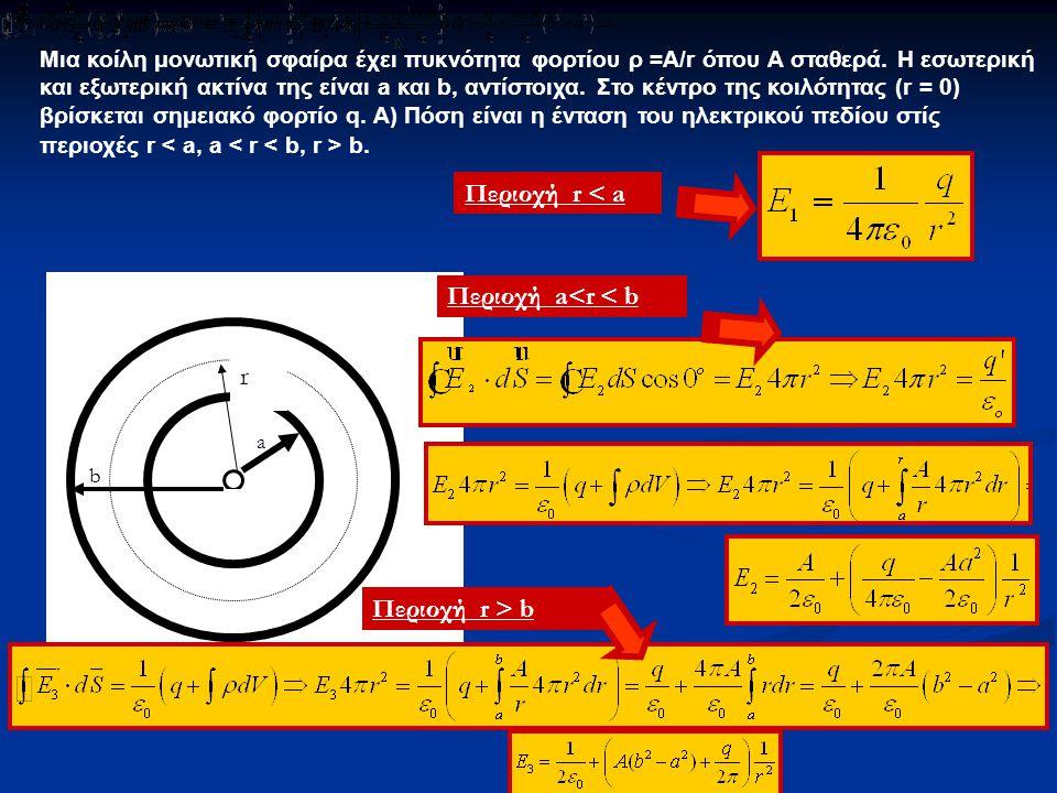 Μια κοίλη μονωτική σφαίρα έχει πυκνότητα φορτίου ρ =Α/r όπου Α σταθερά. Η εσωτερική και εξωτερική ακτίνα της είναι a και b, αντίστοιχα. Στο κέντρο της