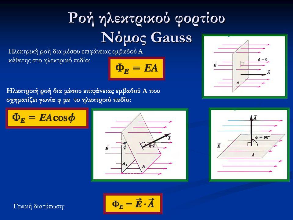 Ροή ηλεκτρικού φορτίου Νόμος Gauss Ηλεκτρική ροή δια μέσου επιφάνειας εμβαδού Α κάθετης στο ηλεκτρικό πεδίο: Ηλεκτρική ροή δια μέσου επιφάνειας εμβαδο