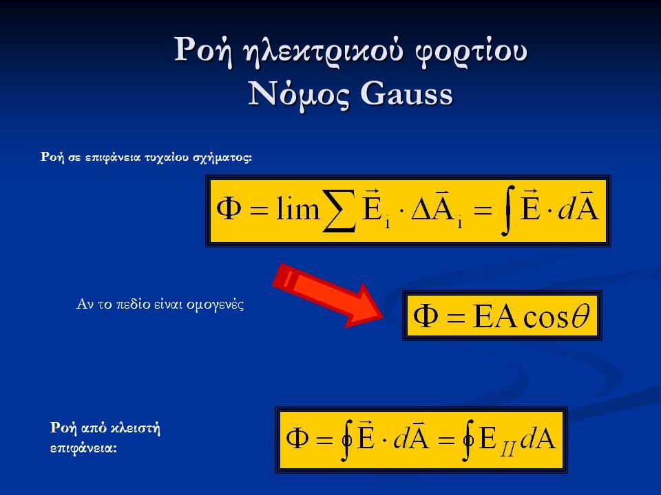 Ροή ηλεκτρικού φορτίου Νόμος Gauss Νόμος Gauss: Η ολική ροή που διαπερνά κλειστή επιφάνεια συνδέεται με το φορτίο που υπάρχει ΜΕΣΑ στην επιφάνεια (q in ):