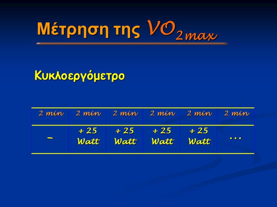 Μέτρηση της VO 2max Κυκλοεργόμετρο 2 min _ + 25 Watt Watt Watt Watt…
